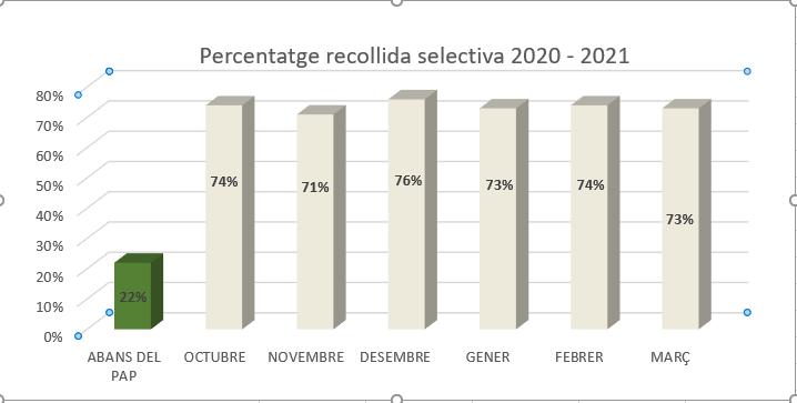 Corbins Portella Alamús Aspa Març 2021